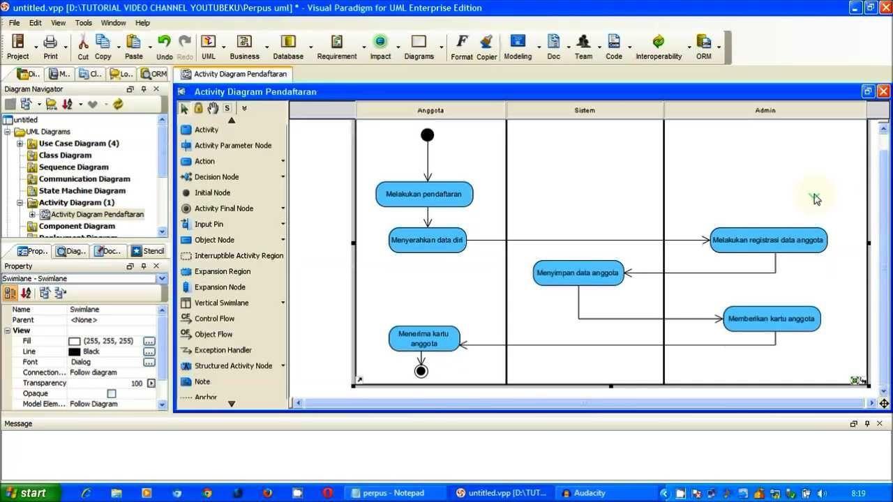 Creating Swimlane Activity Diagram Using Visual Paradigm UML Tool