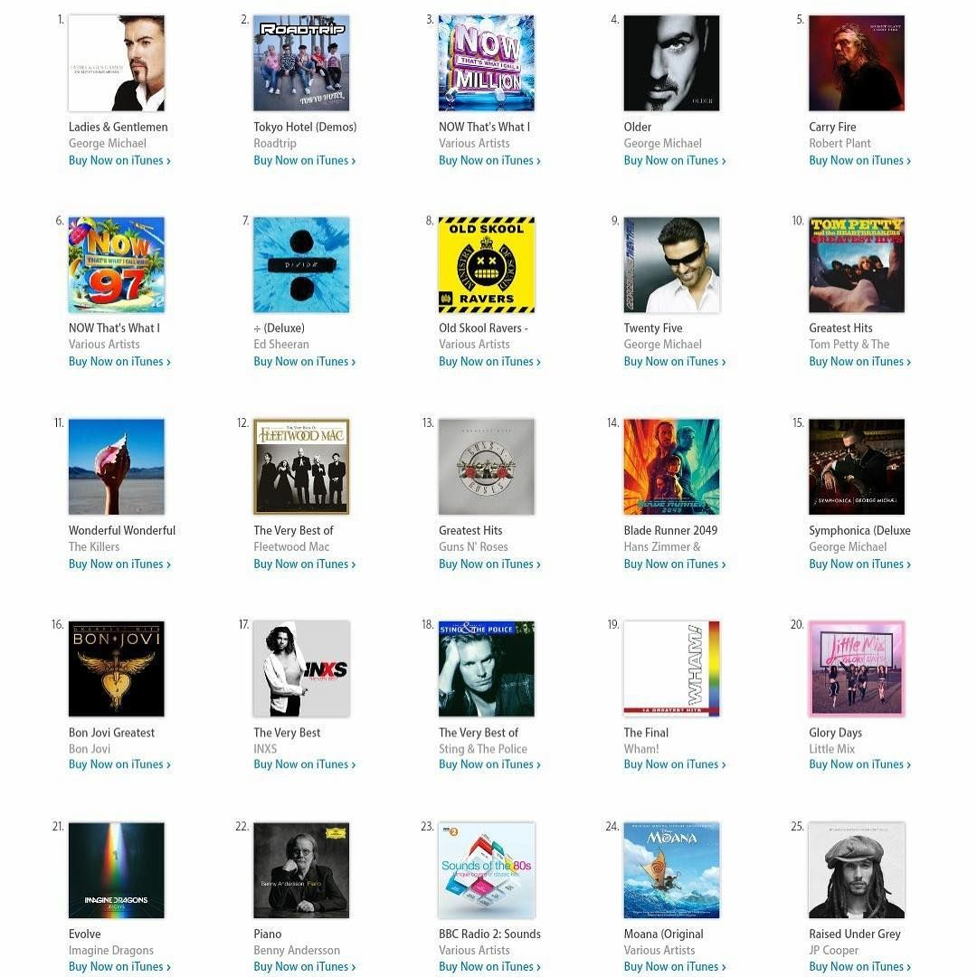 5 albums in the iTunes top 20 album chart(10 2017) | In Memory of a