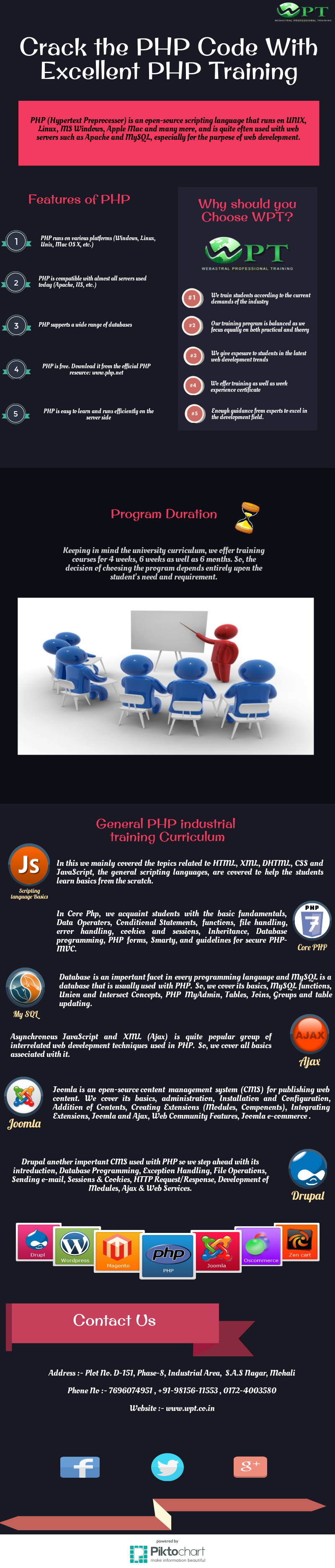 Are you interested in PHP? But the lack of training may make you to face the difficulties of competitive business. Get PHP Industrial Training in Mohali & Chandigarh at WPT