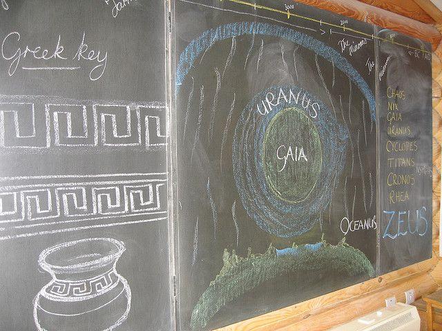 Creation Myths AGE 11 Ancient Greece Myths Chalkboard