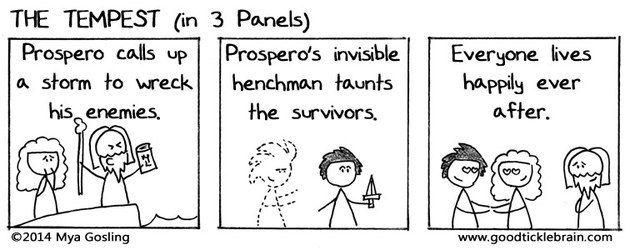 shakespeare archetypes