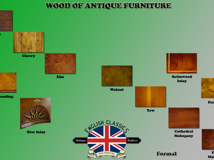 How To Tell The Difference Between Wood Types In Antique