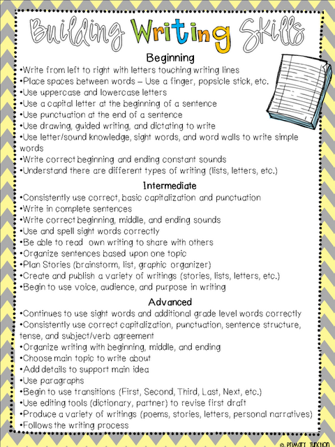 Writing at Home - Parent Handout
