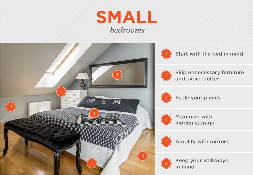 How To Arrange Furniture For Every Room Shutterfly Bedroom Arrangement Bedroom Furniture Layout Cheap Living Room Sets