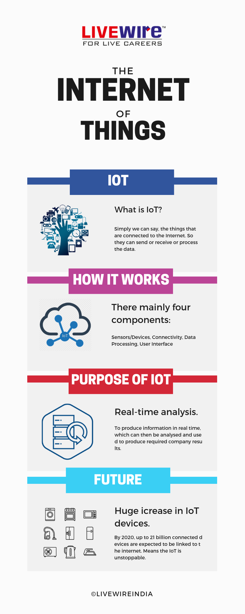 9d06f744c5ec829cb172533b83f24716 - Real Time Applications Of Iot