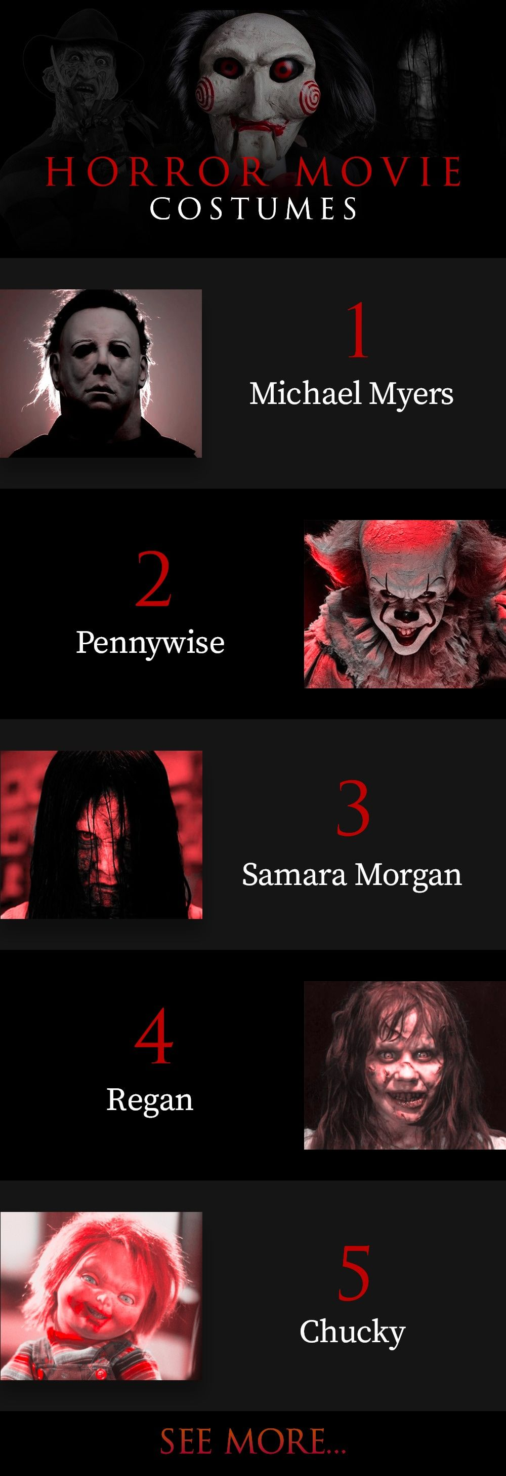 2020 M9vies As Halloween Costumes Best Scary Horror Movie Costumes in 2020 | Horror movie costumes