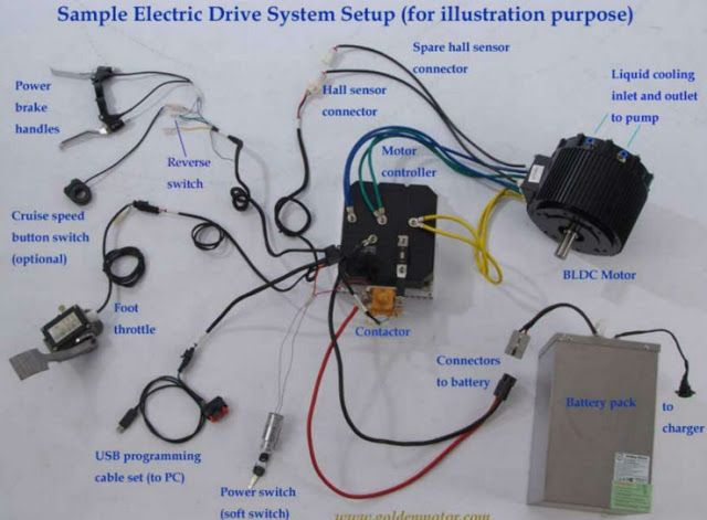 wiring diagram for 10kw fan cooling electric outboard dc motor wiring diagram for 10kw fan cooling electric outboard dc motor electrical info mechanics pics