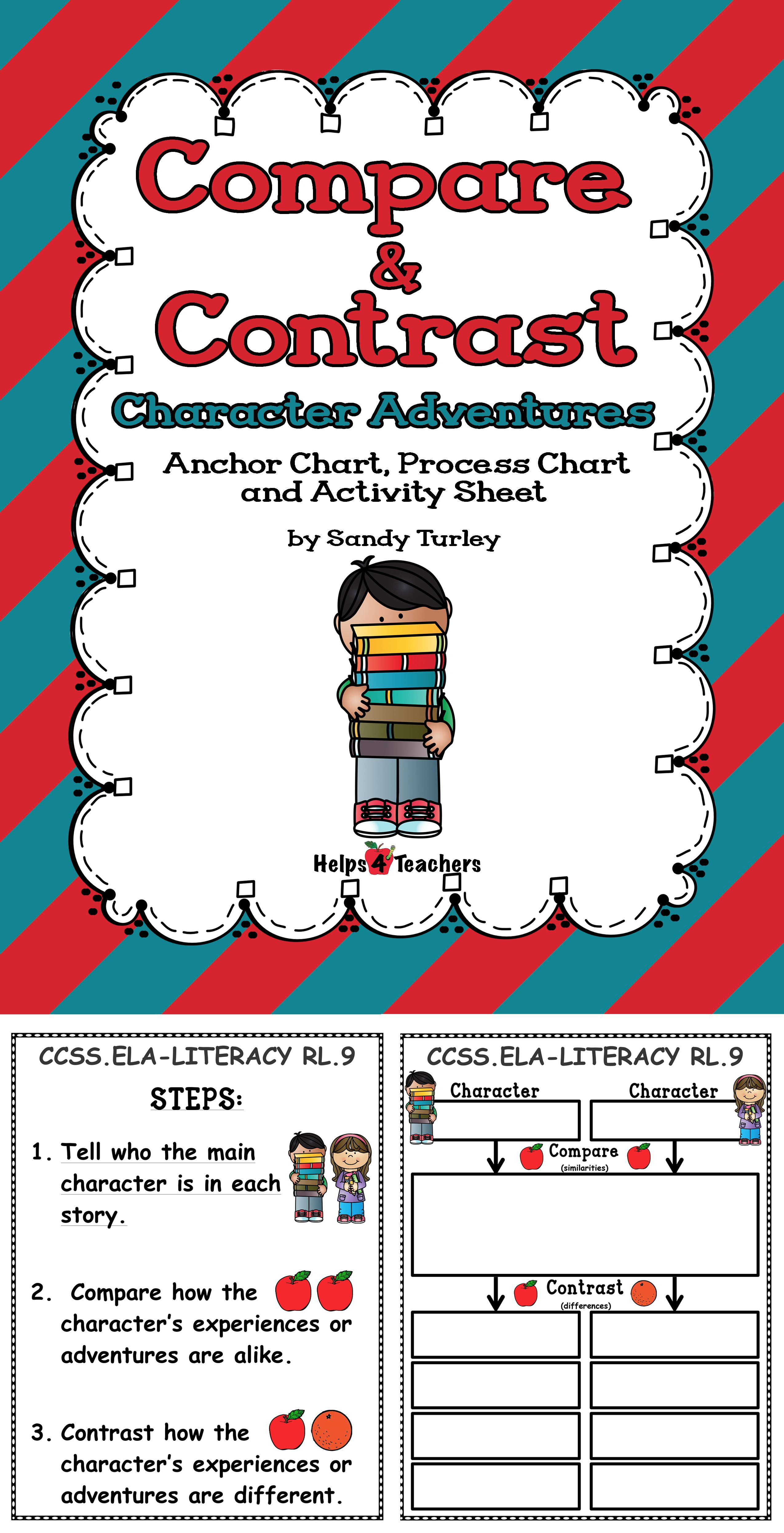 Compare Amp Contrast Character Adventures Anchor And