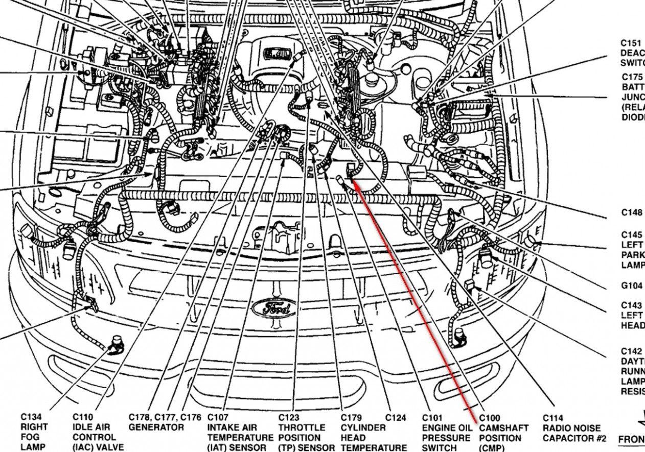Triton V8 Engine Diagram