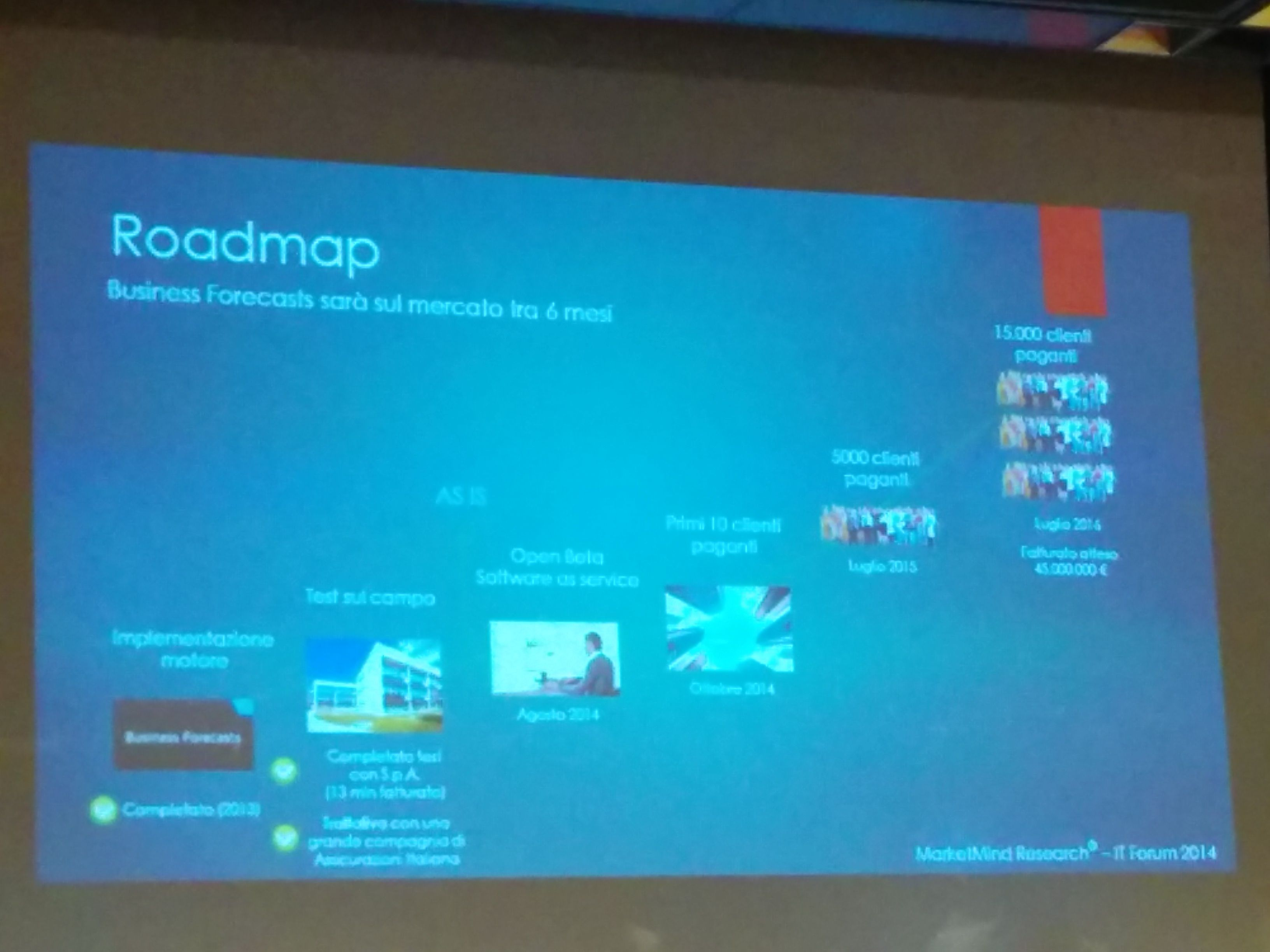 Roadmap Of The Us%0A Road Map  Wadex  startup presentation