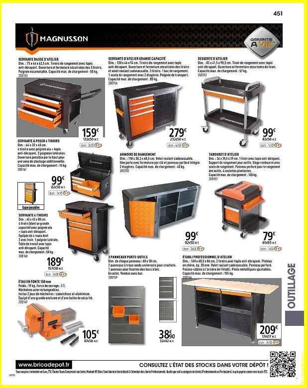 r sultat de recherche d 39 images pour servante 7 tiroirs magnusson outillage en 2018 pinterest. Black Bedroom Furniture Sets. Home Design Ideas