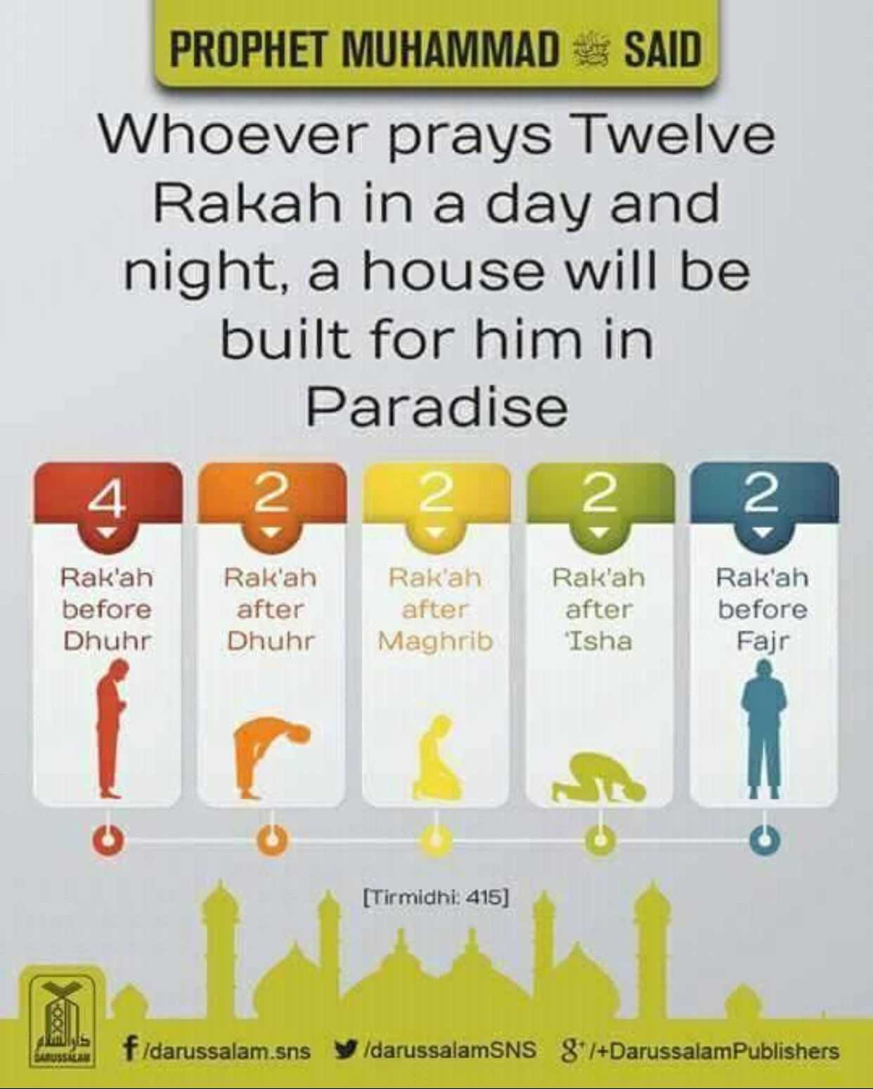 Pray 12 Rakat after obligatory Prayers and get a house built