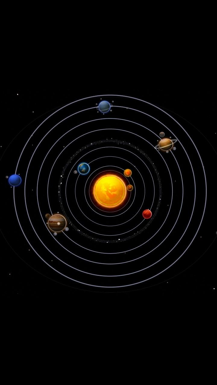 solar system vertical line pics about space - 605×1076