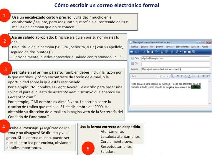 Cómo Escribir Un Correo Electrónico Formal Learning