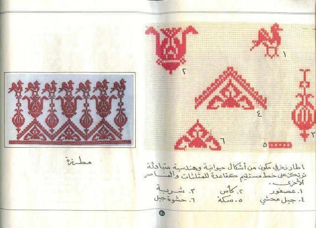 Palestinian Cross Stitch Patterns Cross Stitch Cross Stitch Bird Embroidery Book