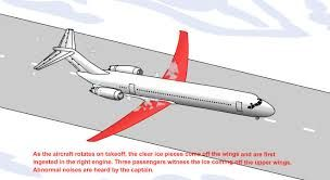 Scandinavian Airlines Flight 751 Google Search In 2020 Airline Flights Airlines Passenger