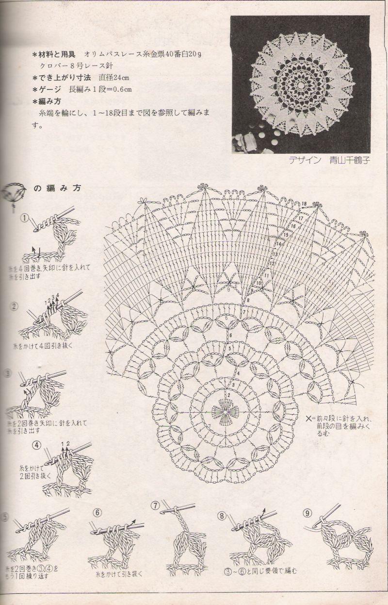 Album Archive Picasa Crochet Doilies Doily Diagram Patterns Free Filet Mandala