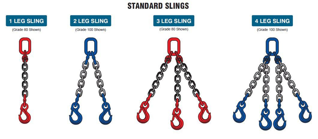 21be969ff7289 Standard Chain slings are most common type of chain slings