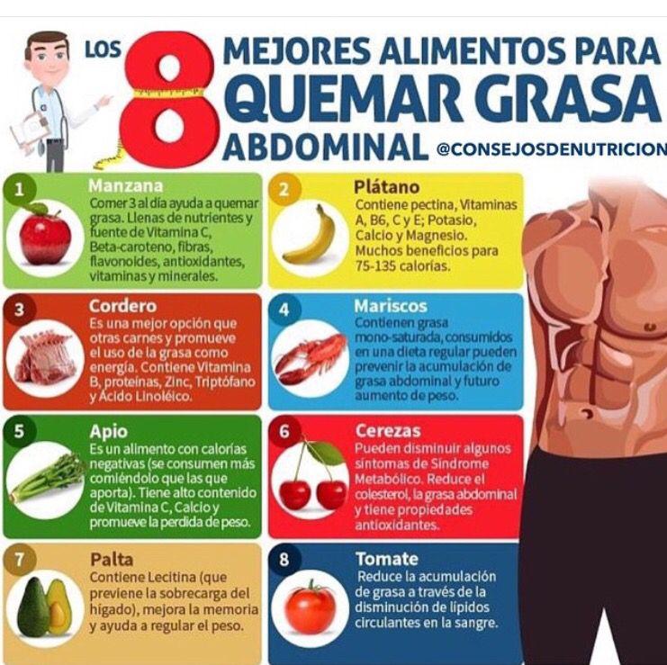 Quema grasa abdominal | Entrenamiento y salud | Pinterest