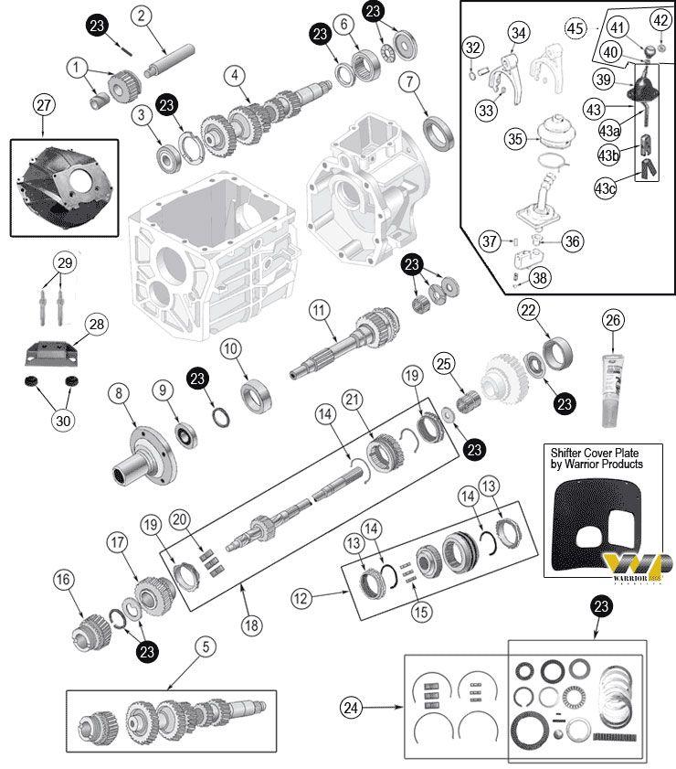 Borg-Warner T4 Transmission Parts at Morris 4x4 Center