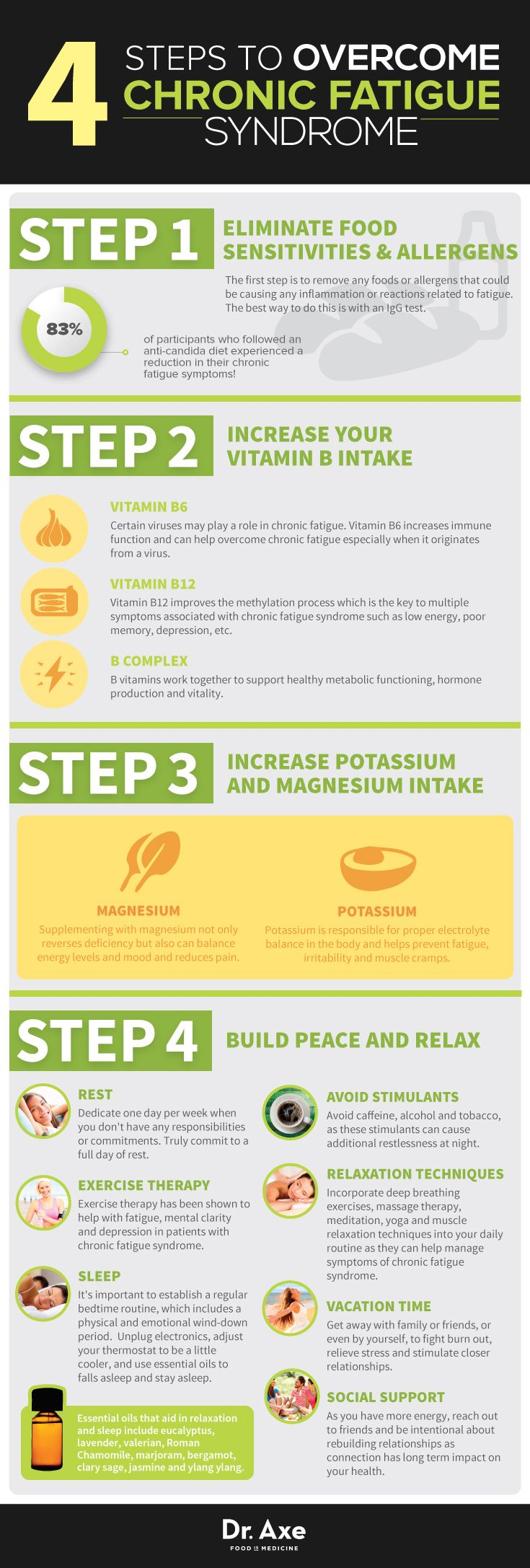 Piercing your nose at home  Migraine Infographic  WholesomeOne Natural Holistic Health
