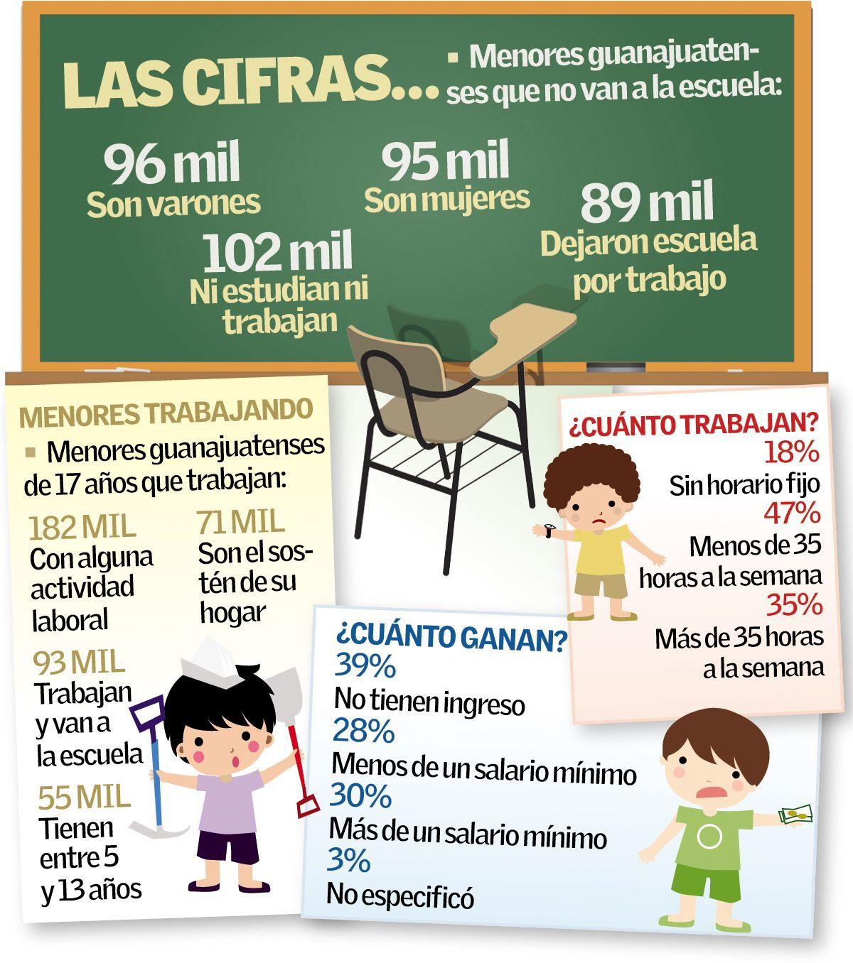 trabajo infantil | Trabajo infantil | Pinterest | Infantiles ...