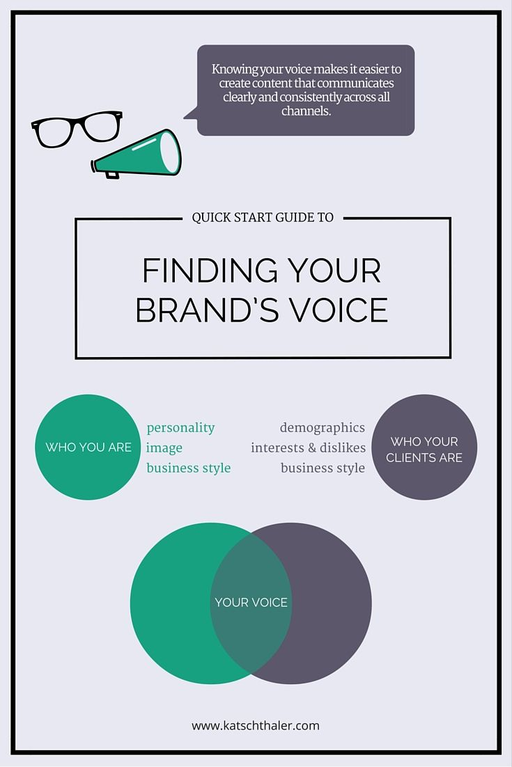 Finding your Voice — Why your Business Should Sound Like You