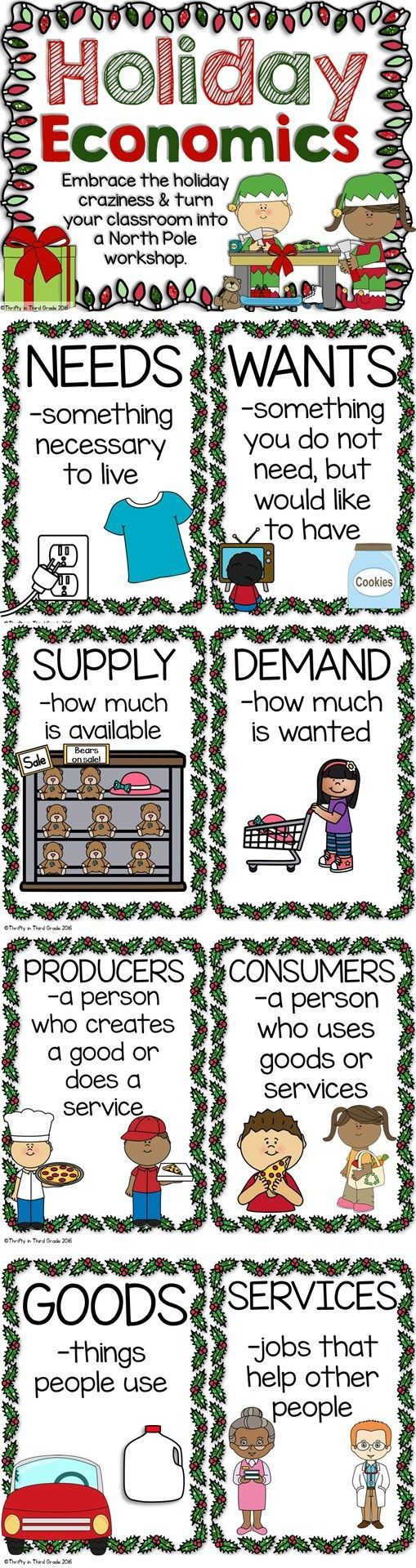 Supply and Demand, Markets and Prices
