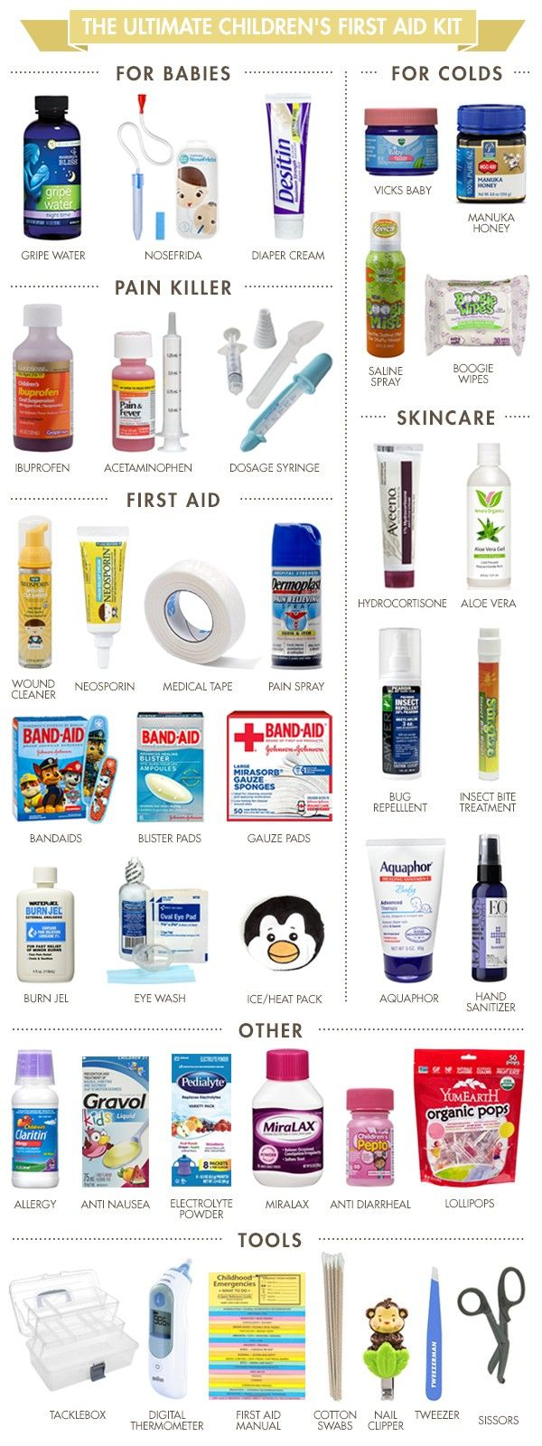 Image result for child care first aid kit items
