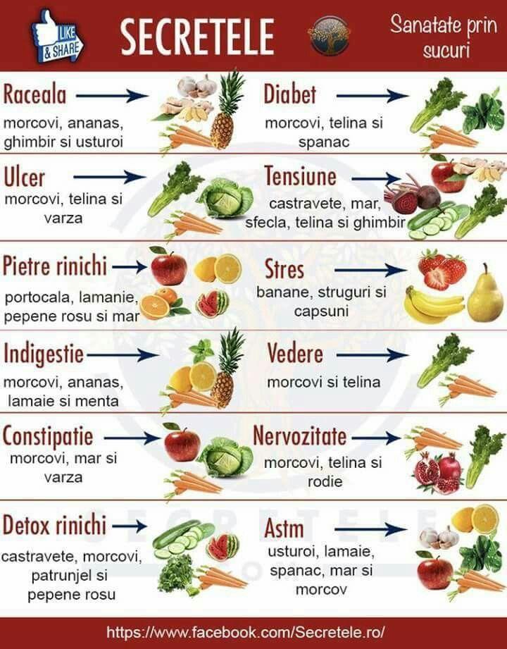 alimente pt detox