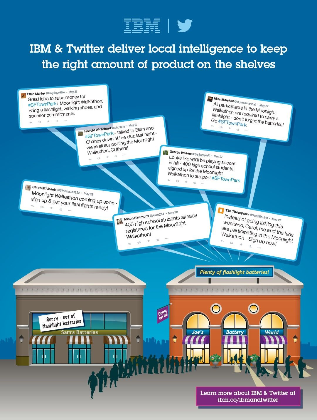 Retailers need local insights for a complete picture of product demand
