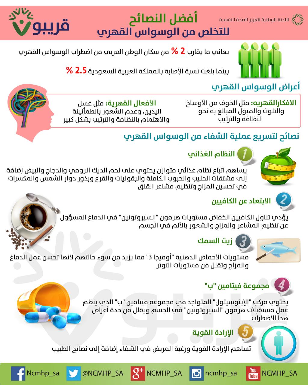 أفضل النصائج للتعامل مع الوسواس القهرى Photo Quotes Positive Notes Infographic