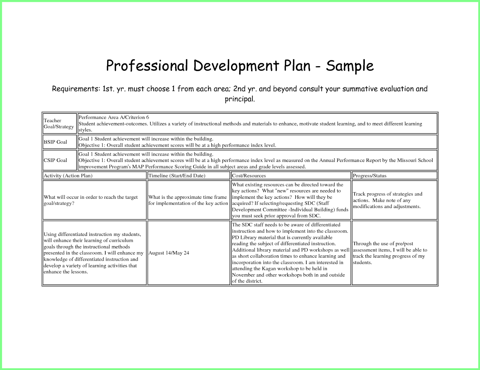 Professional Growth Plan Example  Individual Action Plan Template