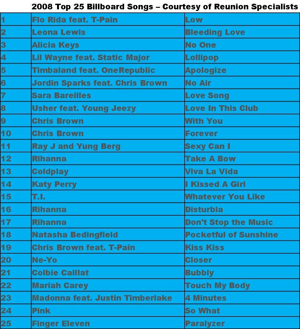 happy songs playlist - HD962×1056