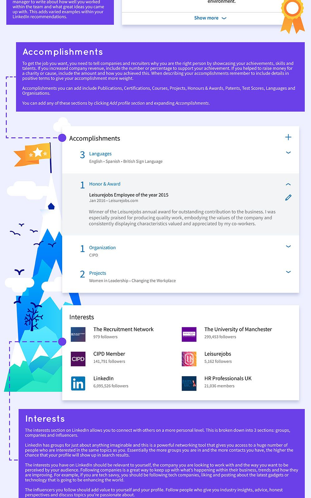 The Ultimate LinkedIn Cheat Sheet 2019 [Infographic