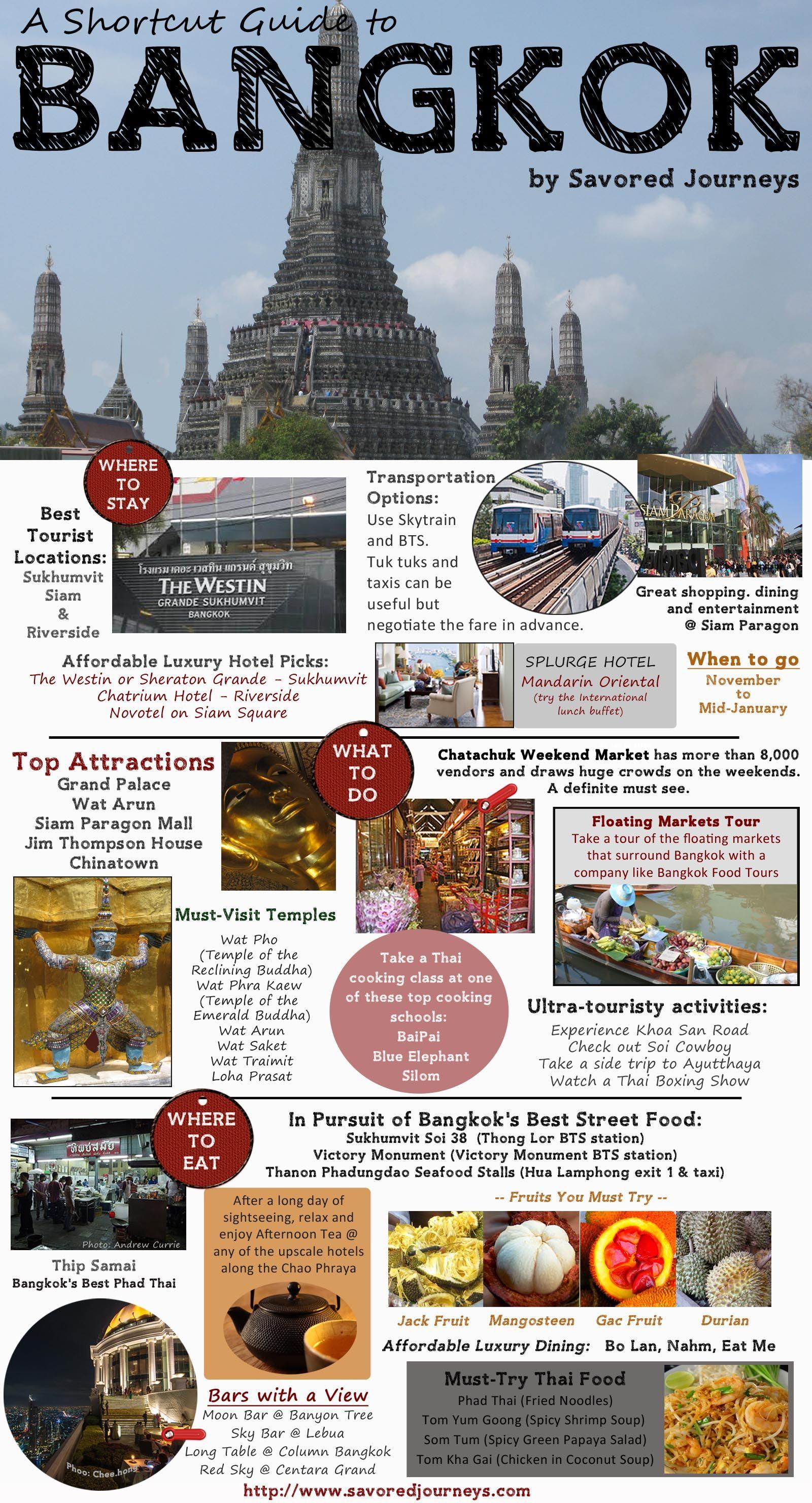 Central thailand travel guide (including bangkok): culture.