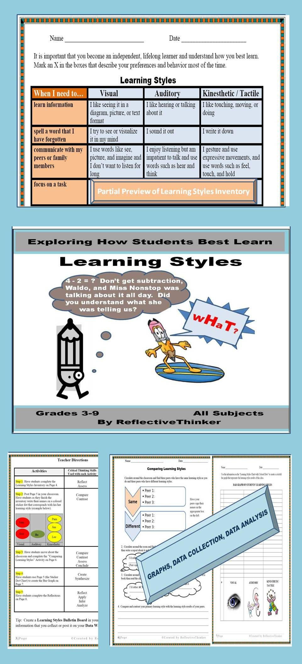 Applied math in the form of graphs/charts/data collection and data analysis skills in an authentic context! Have students complete the learning styles inventory and activities to discover their uniquenesses and better understand that they think and respond differently than others. Authentic learning as well as test prep.