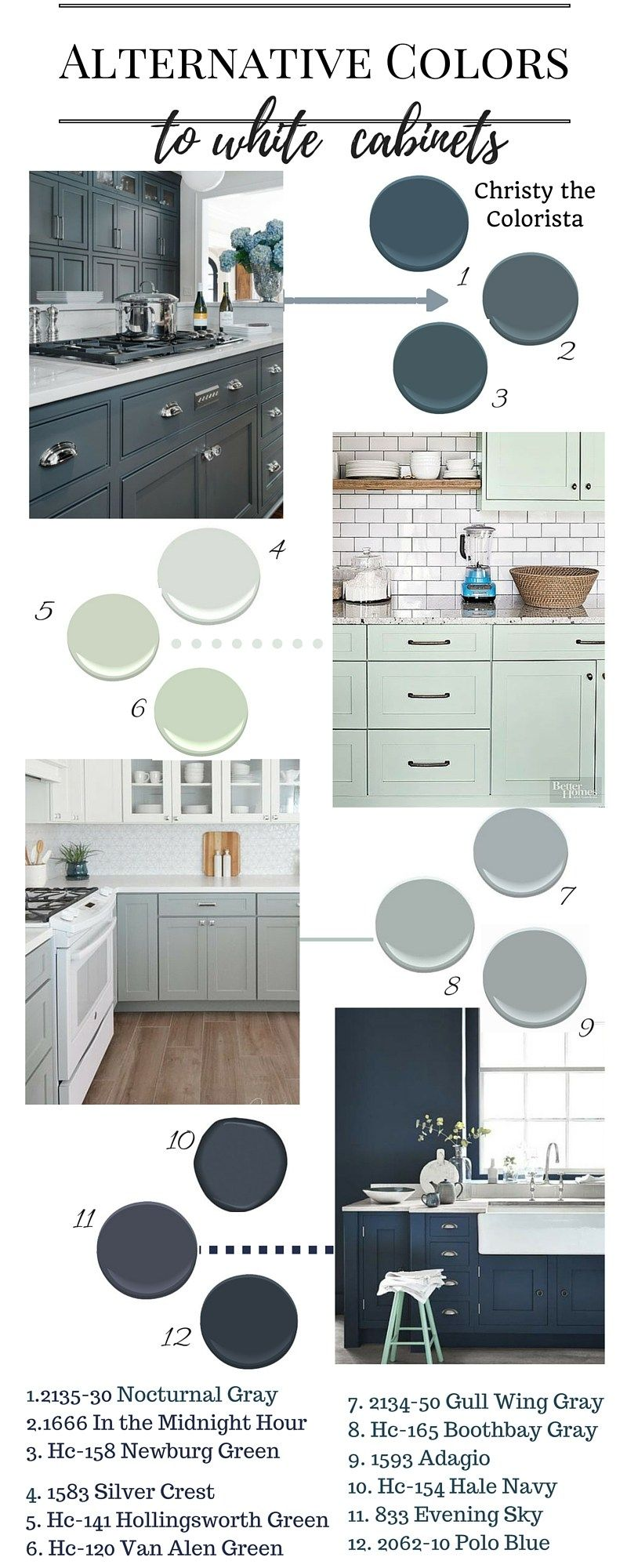 The Best Benjamin Moore Paint Colors For Cabinets. Kitchen ...