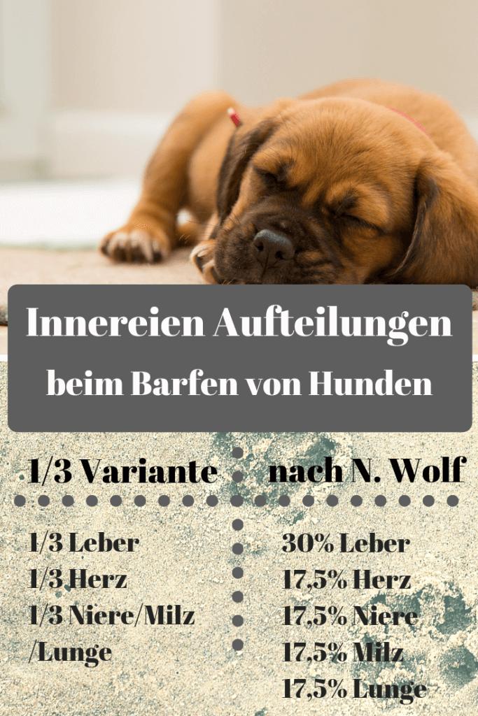 Diese 5 Innereien Benotigst Du Beim Barfen Barf Einfach Innereien Hunde Hunde Ernahrung