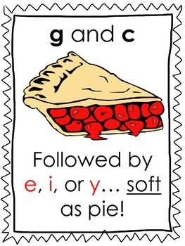 Spelling Generalization Posters | 1st grade | First grade phonics