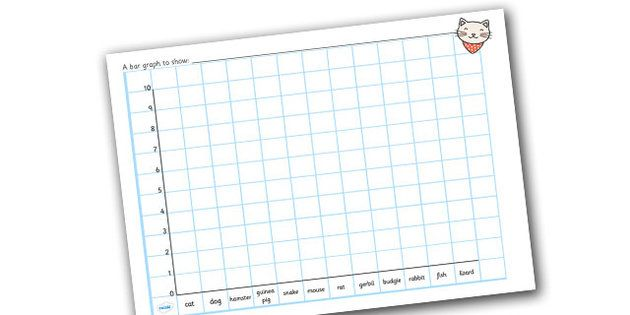Class Pets Bar Graph Template - class pets bar graph template - graphs and charts templates