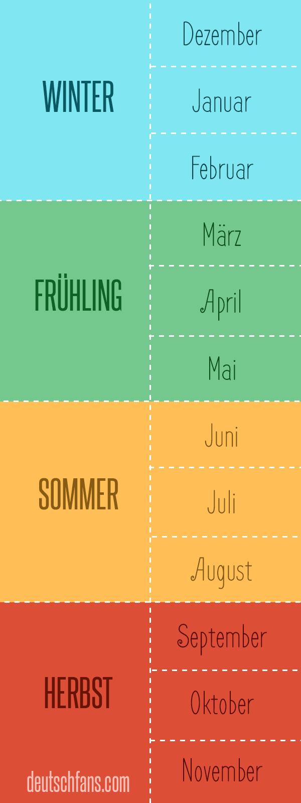 Jahreszeiten und Monate auf Deutsch :) … | German Language | Pinte…
