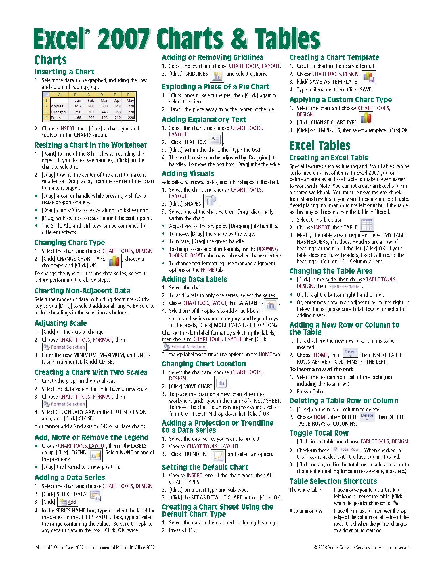 Microsoft Excel Charts Amp Tables Quick Reference Guide