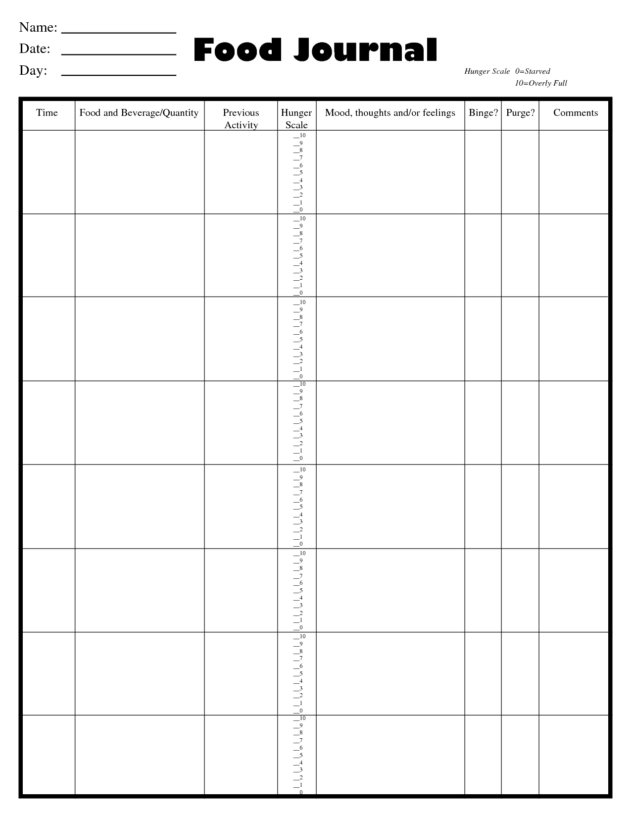 Food Journal Worksheet Delibertad – Food Diary Template Download
