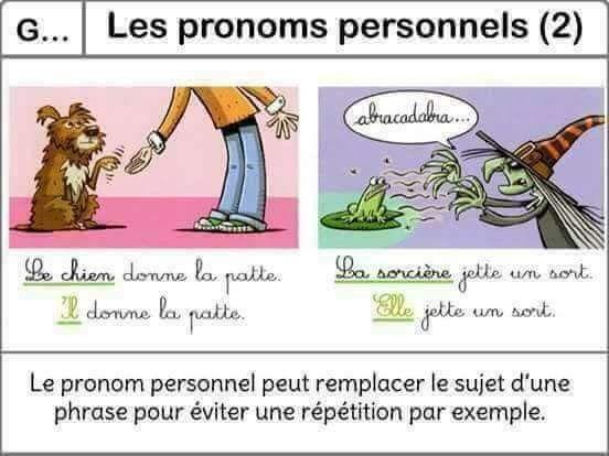 Les pronoms personnels. | Ce1, Ce1 ce2, Ecole de crevette