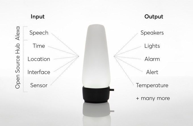 Covi lights up the smart speaker experience with HomeKit