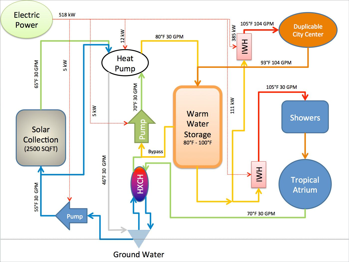 Sustainable water heating tank vs tankless vs heat pumps in off open source water heating system design specifics as of 792014 click ccuart Images