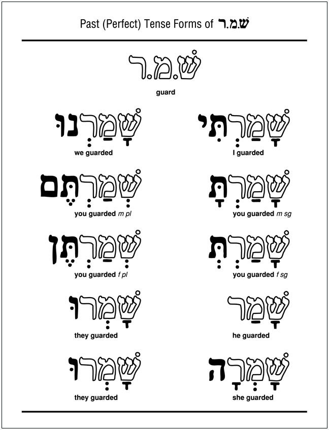 handy hebrew grammar charts