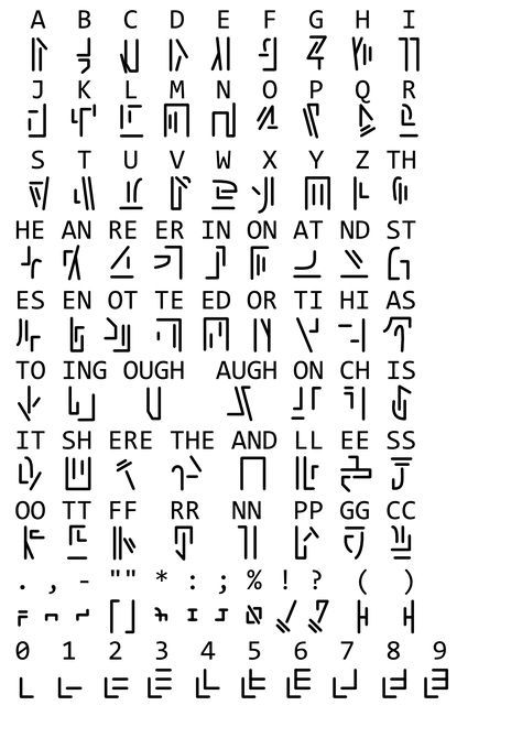 Crystallic Alphabet by MagnusArania on DeviantArt