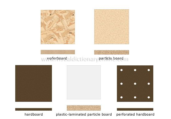 House Do It Yourself Wood Wood Based Materials 2 Image Visual Dictionary Online Material Wood Visual